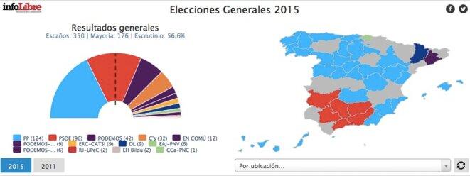 © Infolibre (partenaire de Mediapart en Espagne)