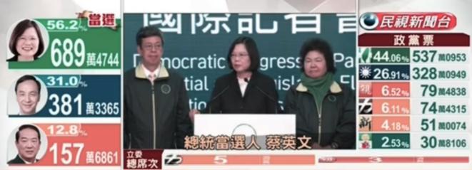 Tsai Ing-wen resultats annoncés sur Formosa TV — Chaîne pro-indépendance