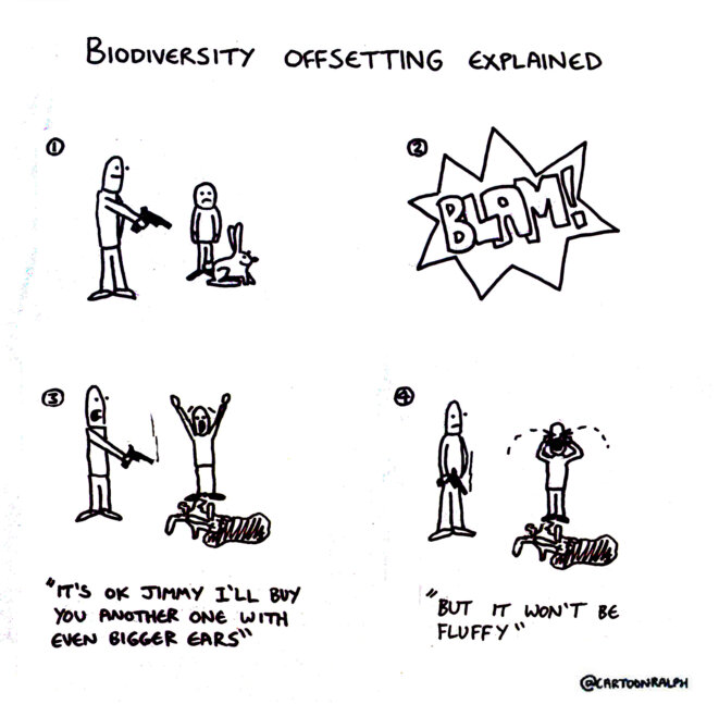 biodiversity-offsetting