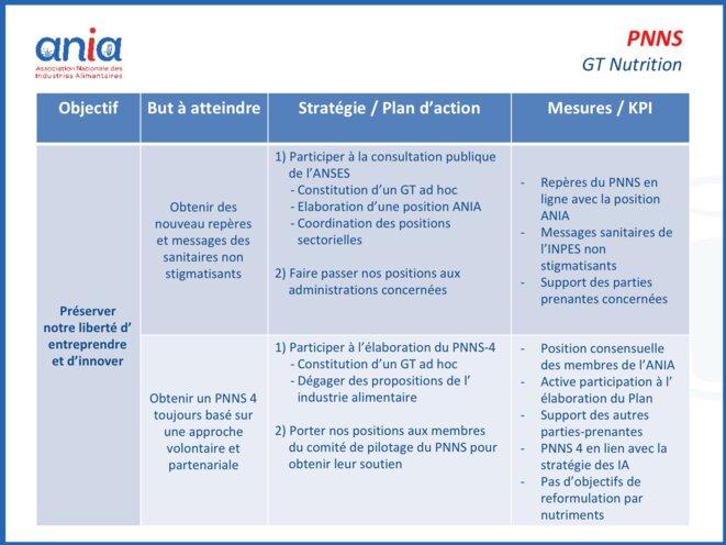 Les objectifs de l'Ania en matière de publicité, résumés par son équipe de lobbyistes. © DR