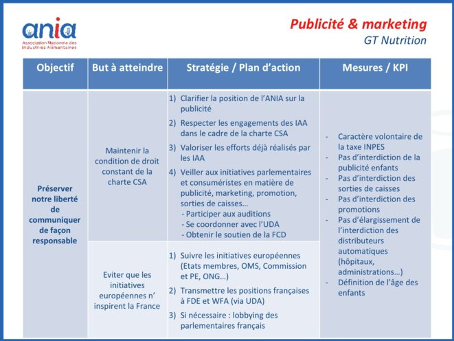 Les objectifs de l'Ania en matière de publicité résumés par ses lobbyistes. © DR