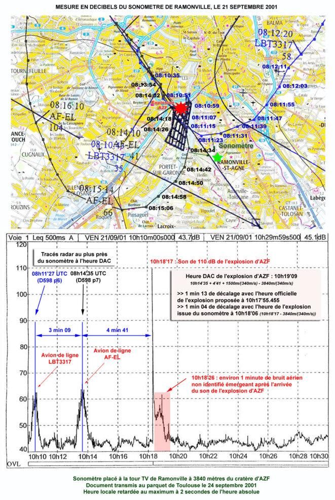 azf-sonometre-de-ramonville-d635-et-trajectographies-d598