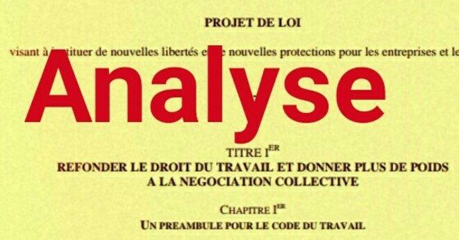 analyse-code