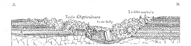 Coupe du vallon de GALLY à GRIGNON