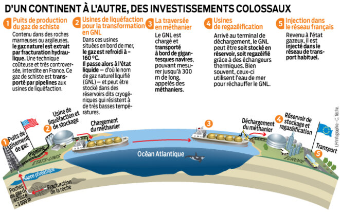 Illustration de l'article du Parisien
