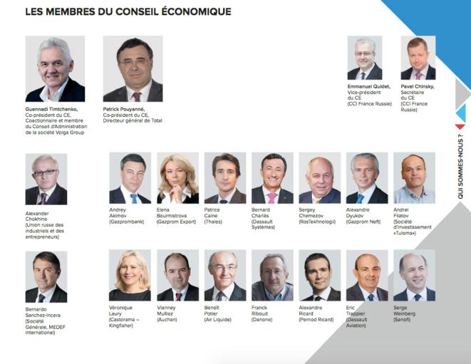 Les membres du Conseil économique du CCIFR, un puissant instrument de lobbying en faveur du rapprochement avec Moscou