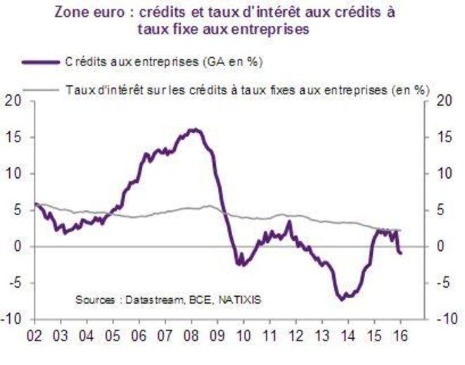 credits-entr-euro
