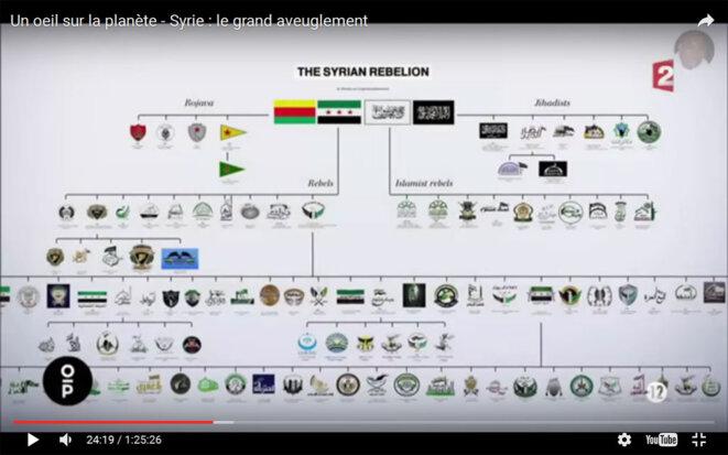 nebuleuse-rebellion-syrienn