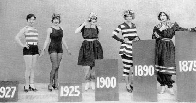 Figure 4. L'évolution du maillot de bain féminin à travers les âges (en tout cas, entre 1875 et 1927)  (DR)