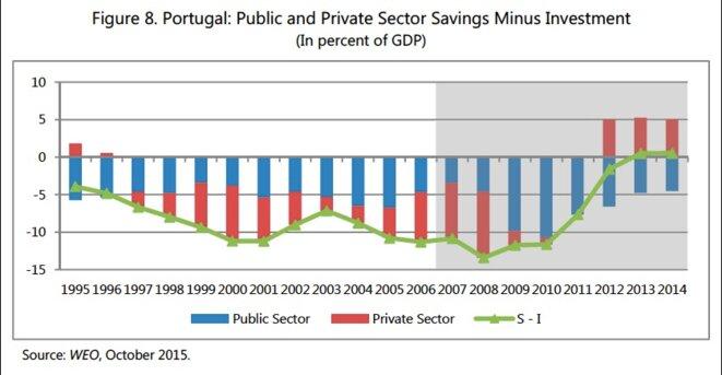 La BCE et la BdP n'ont rien vu, rien dit, rien fait © IEO