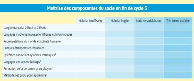 Grille de notation Brevet 3ème © Ministère Education Nationale