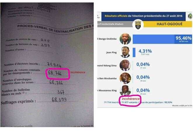 gabon-fraude-electorale-1