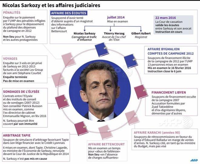 sarkozy-candidat-casserole