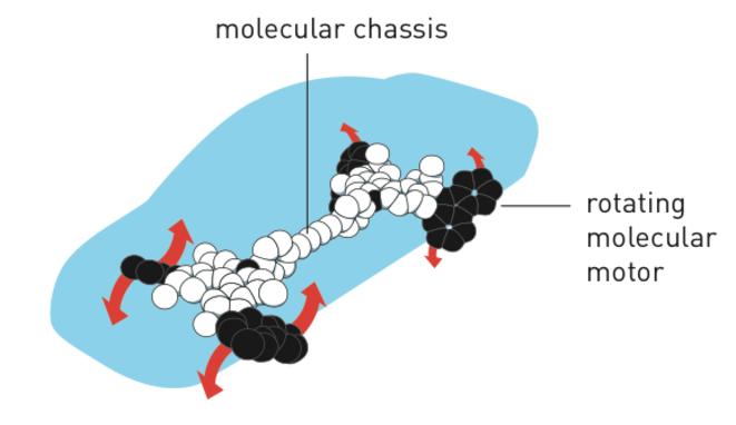 Nanovoiture avec châssis moléculaire et roues mues par un moteur microscopique © Ben Feringa