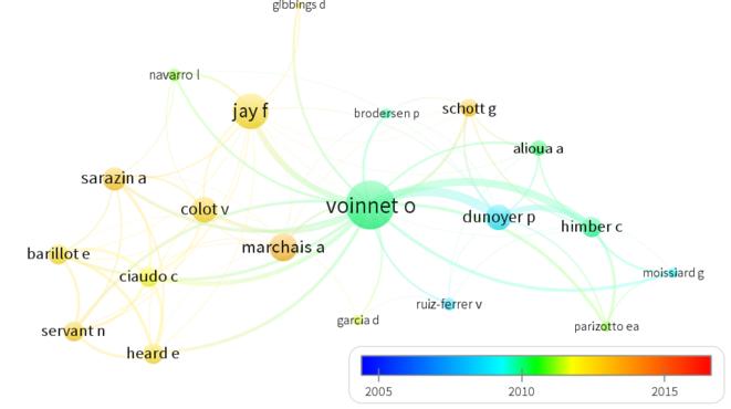 Olivier Voinnet - réseau de co-auteurs © serayamaouche