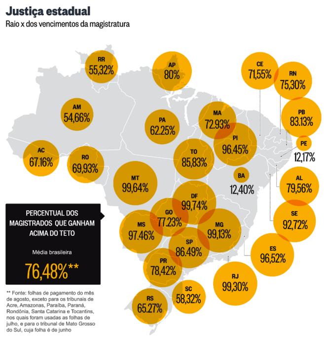 infographie O Globo