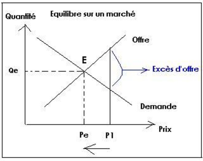 equilibremarche