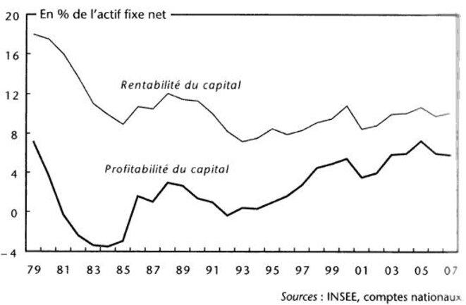 renta-capital