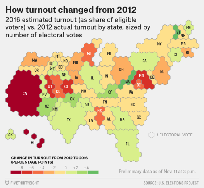 Turnout change from 2012