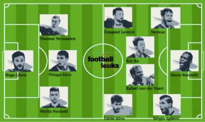 Contrats transferts commissions les clauses les plus - Image de foot a imprimer ...