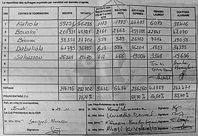 Procès-verbal de la vallée du Bandama du 29 novembre 2010, version L. Gbagbo
