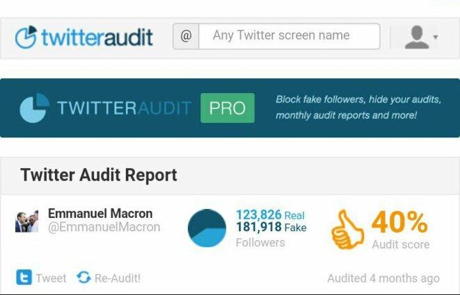 Résultats obtenus à partir de l'outil TwitterAudit qui permet d'évaluer le taux de faux profils pour un compte donné. Les followers de M. Macron sont estimés être faux à 60%.