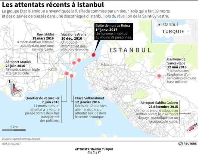 istanbul-attentats