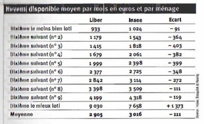 © Les dangers du Liber. Denis Clerc