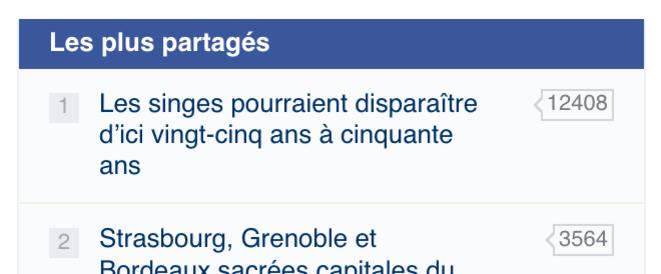 Le Monde, 19 janvier 2017
