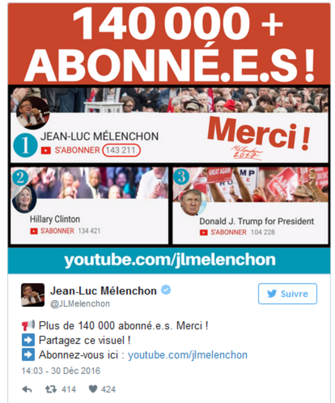 capture-melenchon-tweet-abonnes-youtube