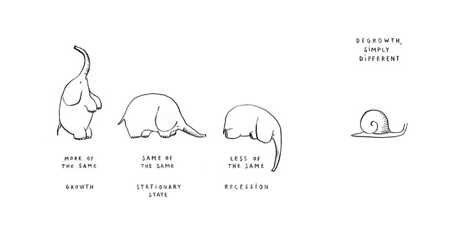 Fig. 1 L'éléphant et l'escargot. Source : © Bàrbara Castro Urío (barbaracastrourio.com)