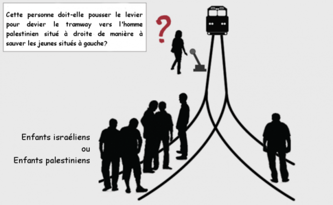 Le dilemme du tramway, très utilisé pour étudier la prise de décision morale © Romain Ligneul