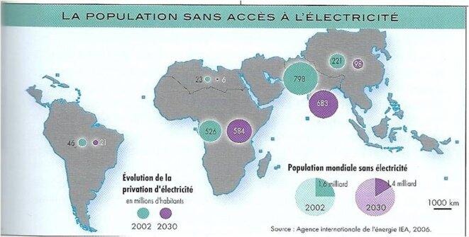 Source : Bertand Barré et Bernadette Mérenne-Schoumaker, Atlas des énergies mondiales (2011