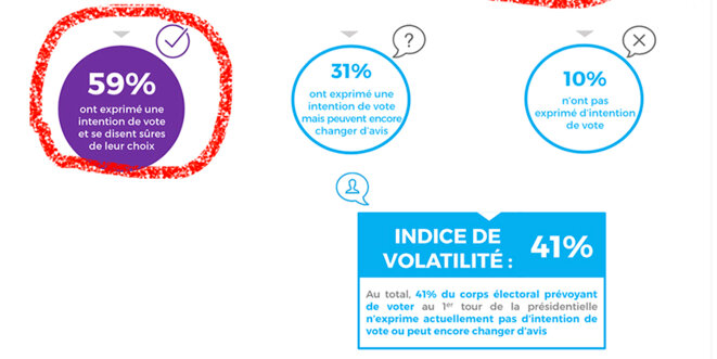 Indice de volatilité