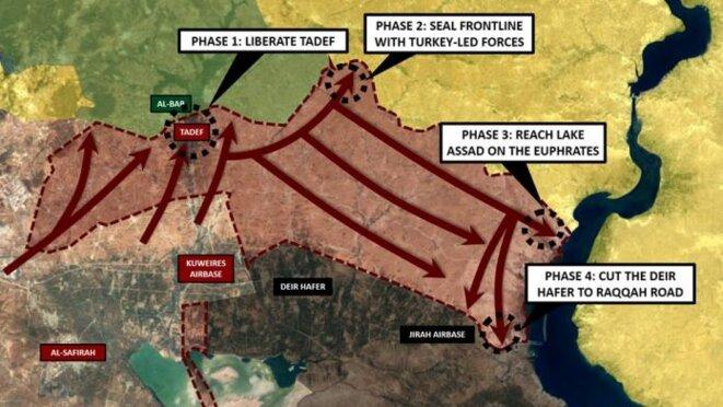 situation d'après South Front à Al-Bab à la mi-Mars, vert: bouclier de l'Euphrate, jaune: FDS, rouge: régime, non coloré: Daech