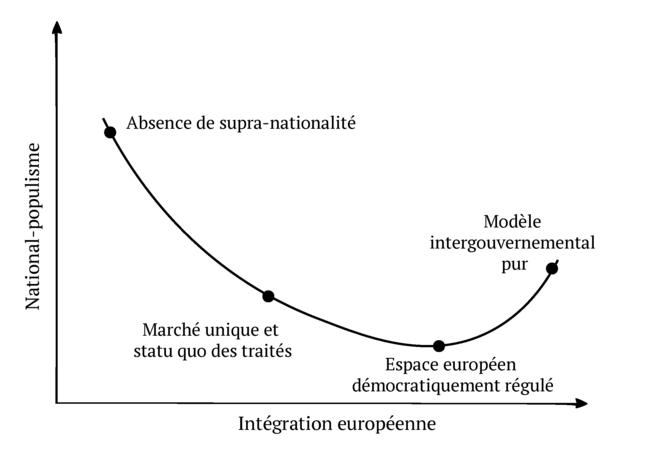 La droite radicale et l'intégration européenne © Mediapart (Donatien Huet)