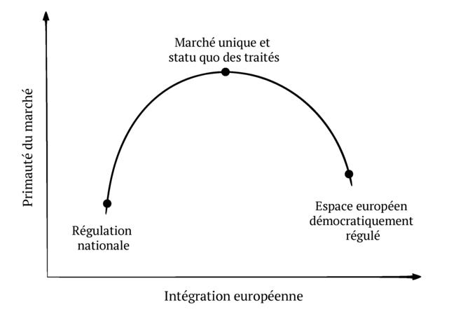 La droite et l'intégration européenne © Mediapart (Donatien Huet)