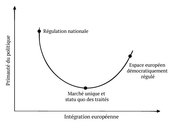 La gauche et l'intégration européenne © Mediapart (Donatien Huet)