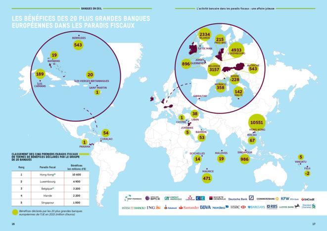 © Rapport Oxfam. Banques en exil mars 2017