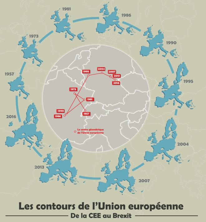 Les contours de l'union européenne : de la CEE au BREXIT © Nicolas Lambert