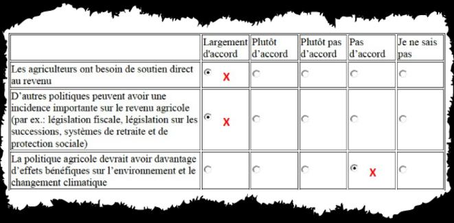 Le guide de la FNSEA signale en rouge les bonnes réponses à apporter © DR