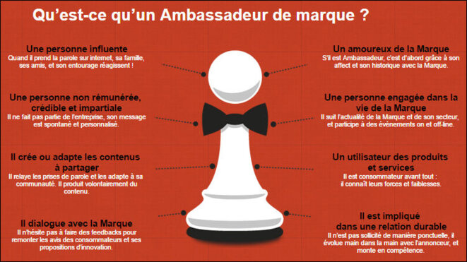 ambassadeur-marque
