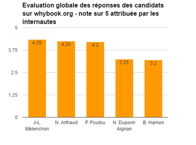 evaluation-globale-whybook