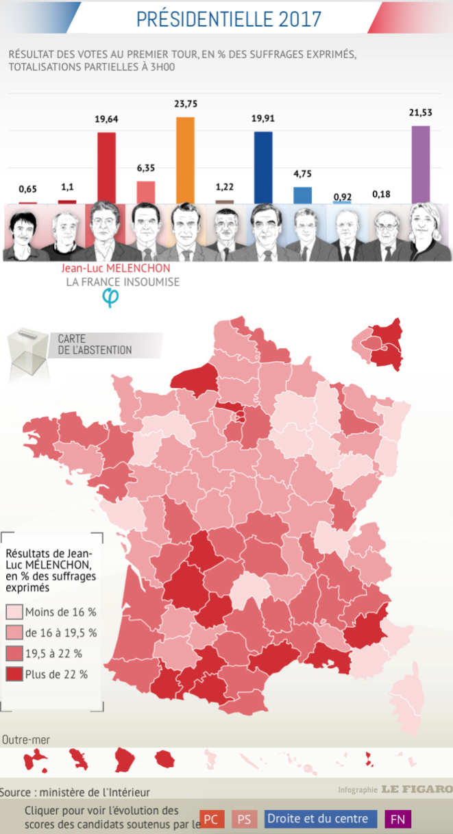 Résultats de Jean-Luc Mélenchon par départements