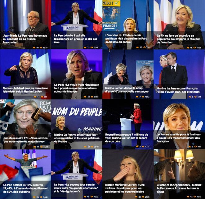 Une partie des articles sur le Front national publiés ces derniers jours sur le site Sputnik.