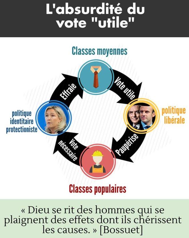 le-vote-utile