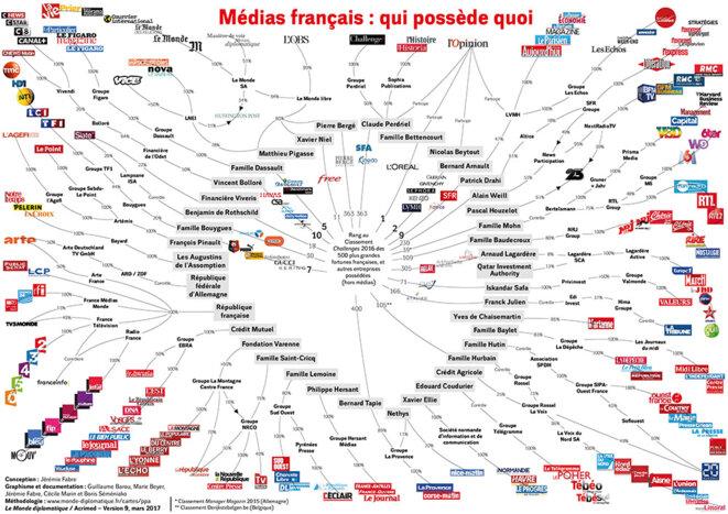 presse-francaise-qui-possede-quoi-le-monde-diplo-explique-tout-en-une-infographie-m354408