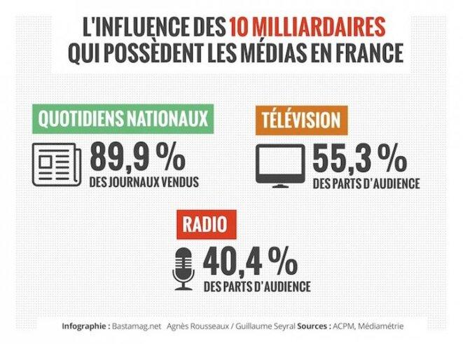 www presse francaise fr