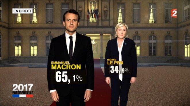 Capture d'écran de la soirée électorale de France 2