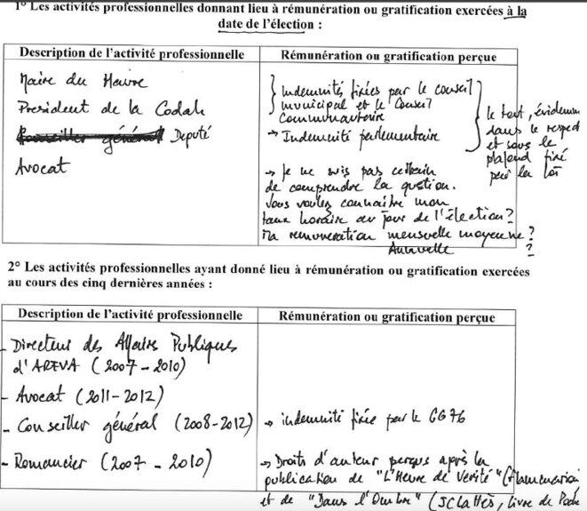 Extrait de la déclaration d'intérêts d'Édouard Philippe remplie en janvier 2014 et accessible sur le site de l'Assemblée nationale © DR